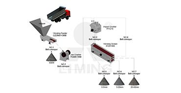 100-150TPH чулуу үйлдвэрлэх үйлдвэрийн шугам